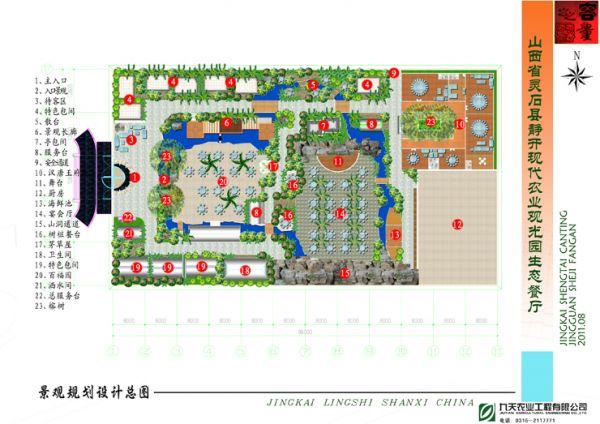 农业园区规划
